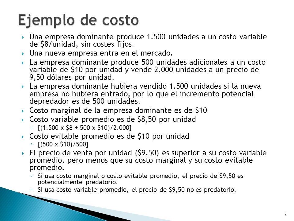 Ejemplo de costo Una empresa dominante produce 1.500 unidades a un costo variable de $8/unidad, sin costes fijos.