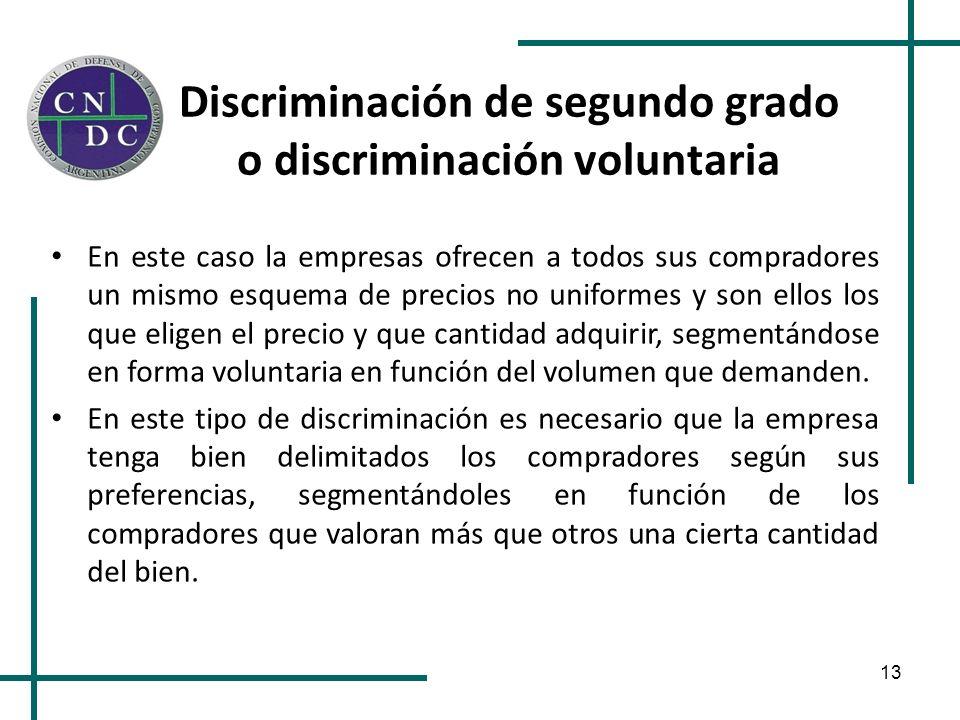 Discriminación de segundo grado o discriminación voluntaria