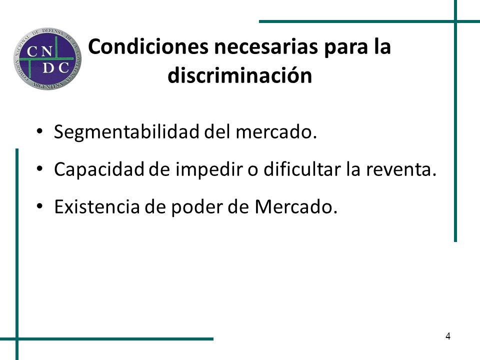 Condiciones necesarias para la discriminación