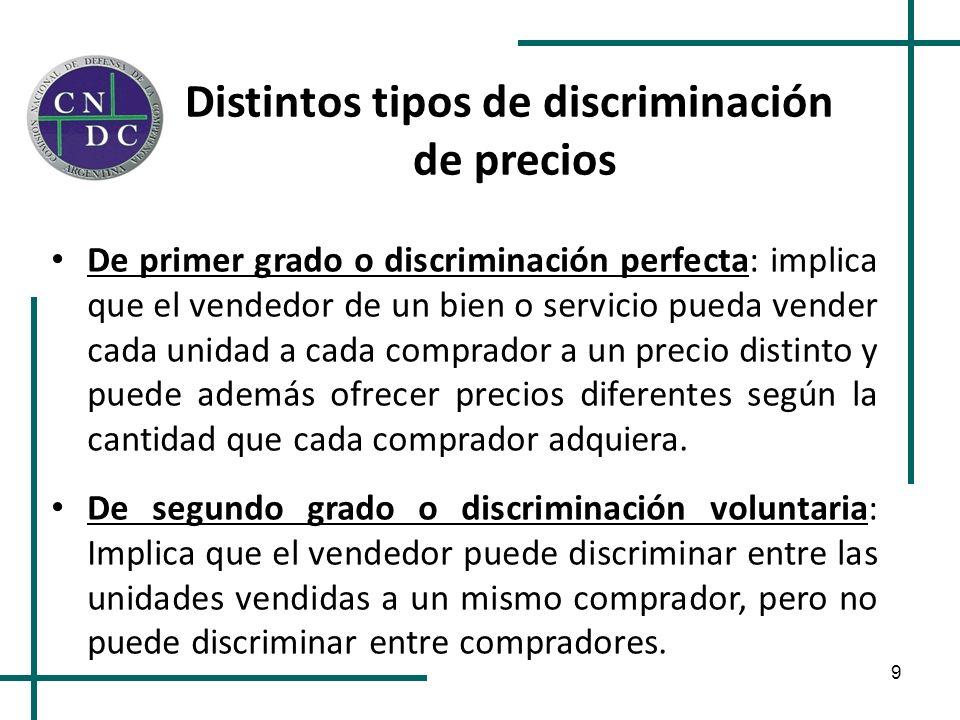 Distintos tipos de discriminación