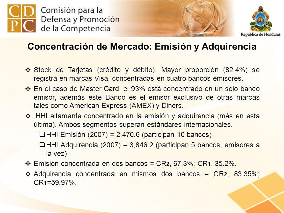 Concentración de Mercado: Emisión y Adquirencia