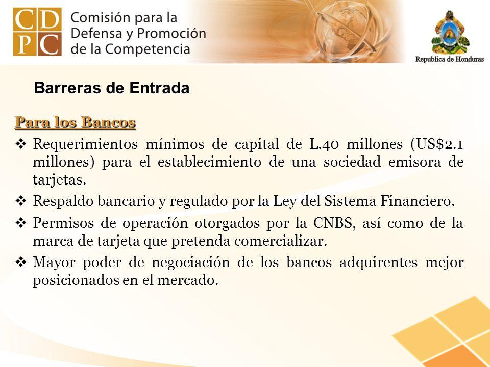 Barreras de Entrada Para los Bancos