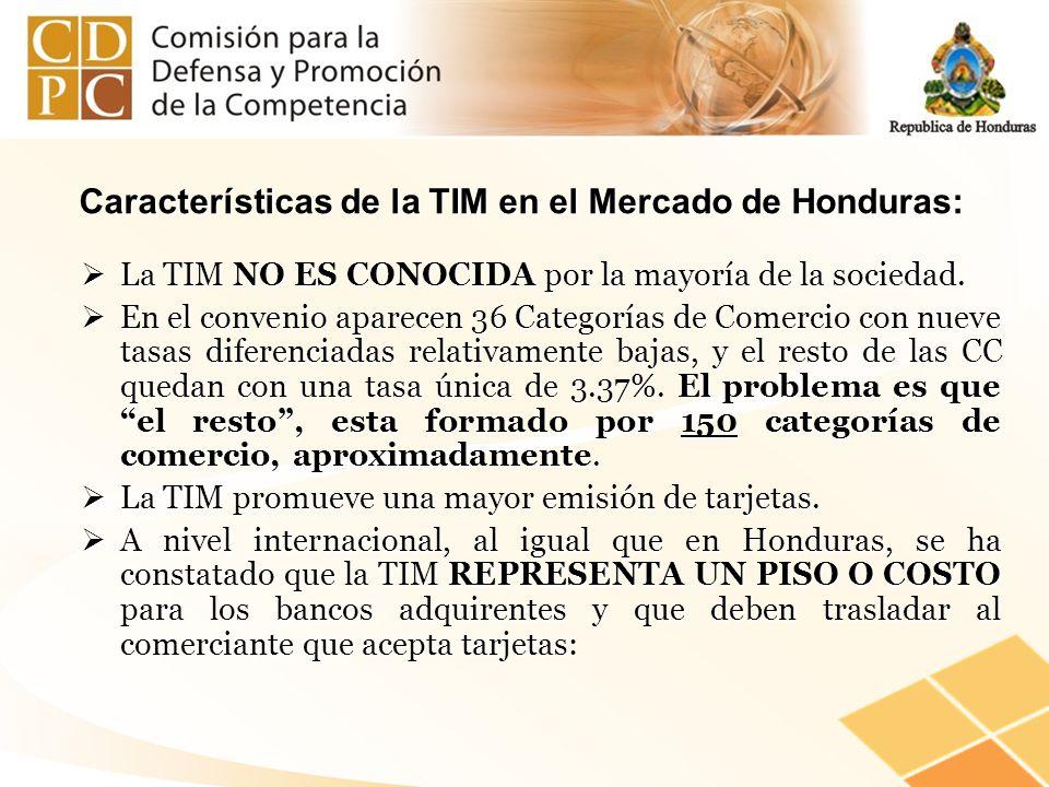 Características de la TIM en el Mercado de Honduras: