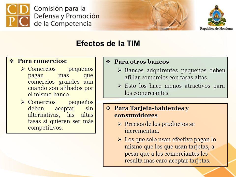 Efectos de la TIM Para comercios: