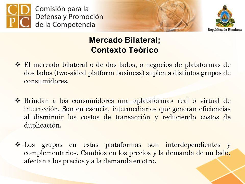 Mercado Bilateral; Contexto Teórico