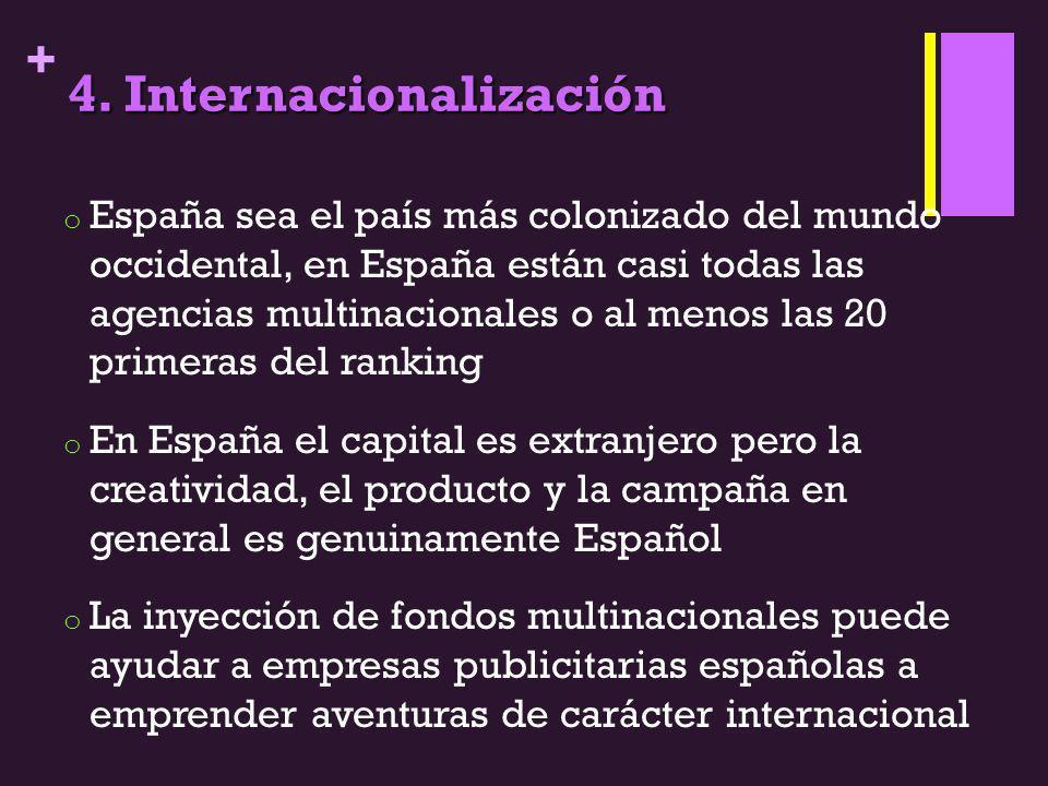 4. Internacionalización