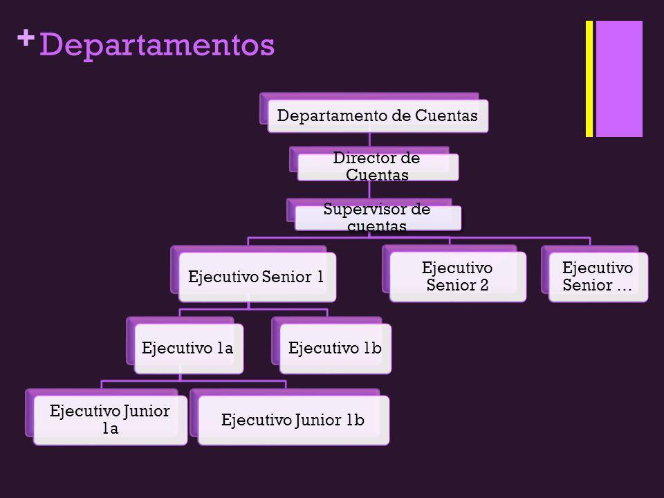Departamento de Cuentas