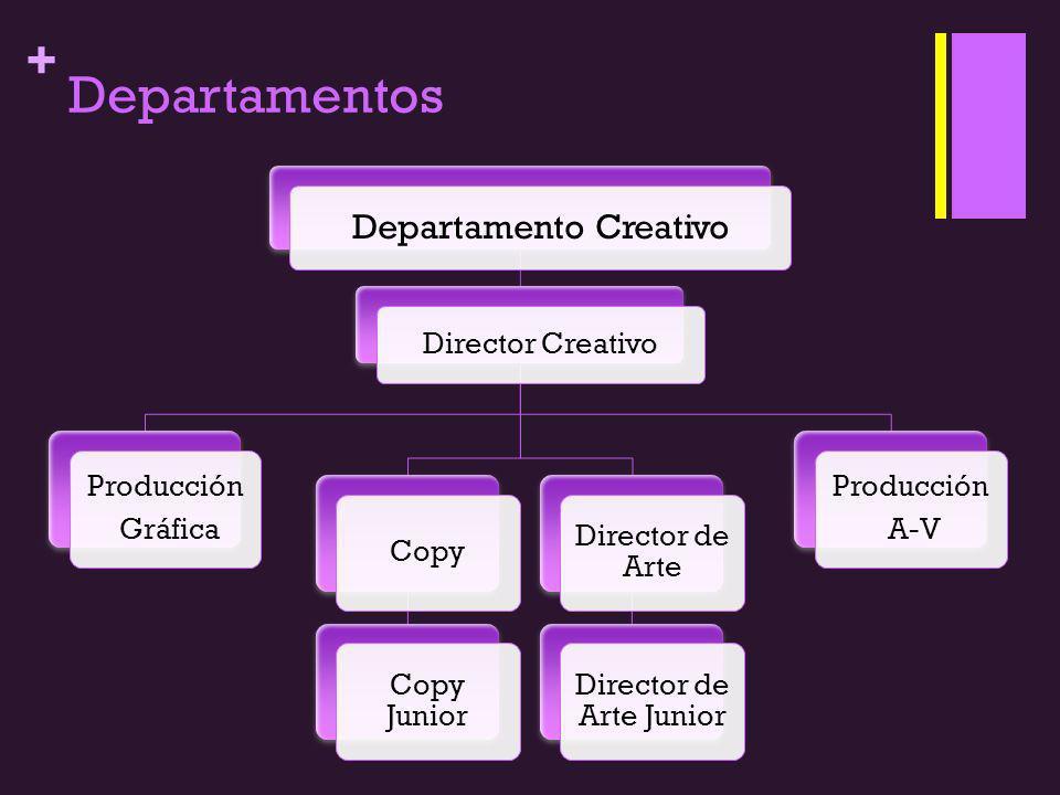 Departamentos Departamento Creativo Director Creativo Producción