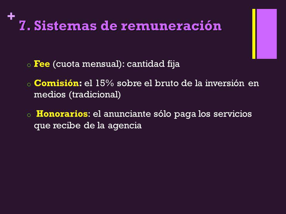7. Sistemas de remuneración