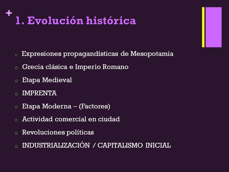1. Evolución histórica Grecia clásica e Imperio Romano Etapa Medieval