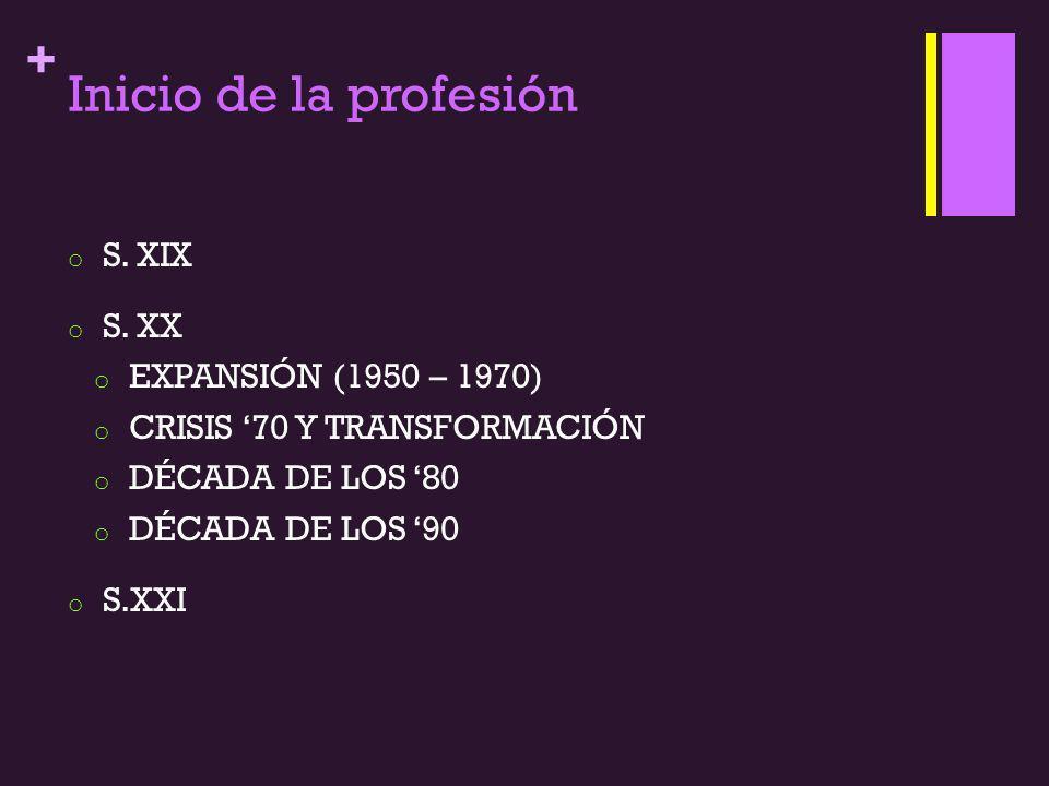 Inicio de la profesión S. XIX S. XX EXPANSIÓN (1950 – 1970)