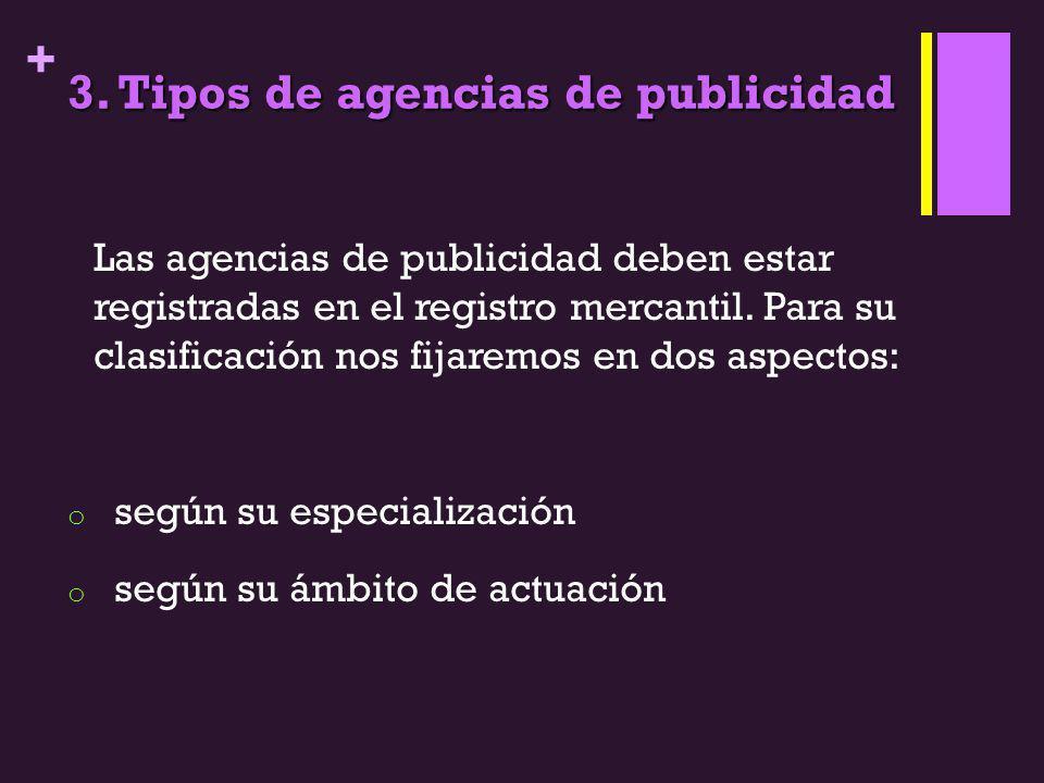 3. Tipos de agencias de publicidad