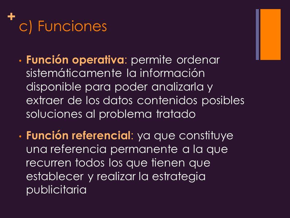 c) Funciones