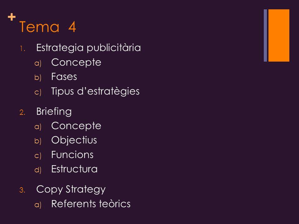 Tema 4 Estrategia publicitària Concepte Fases Tipus d'estratègies