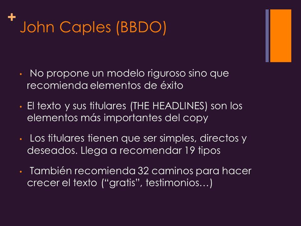 John Caples (BBDO) No propone un modelo riguroso sino que recomienda elementos de éxito.