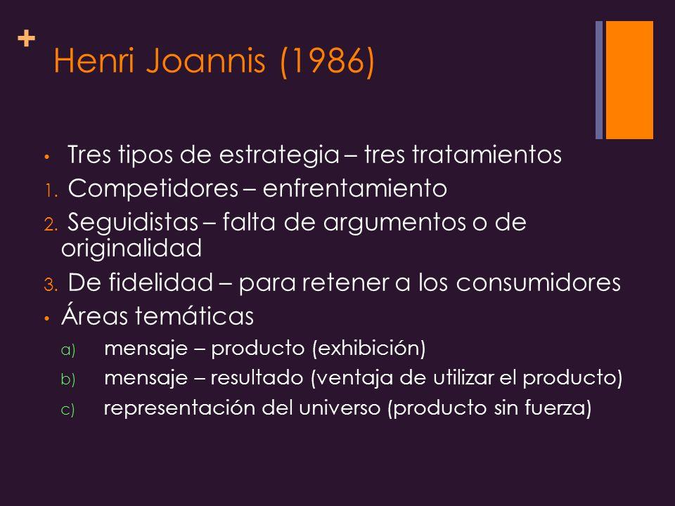 Henri Joannis (1986) Tres tipos de estrategia – tres tratamientos