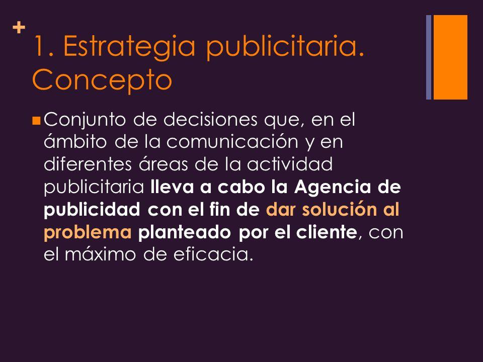 1. Estrategia publicitaria. Concepto