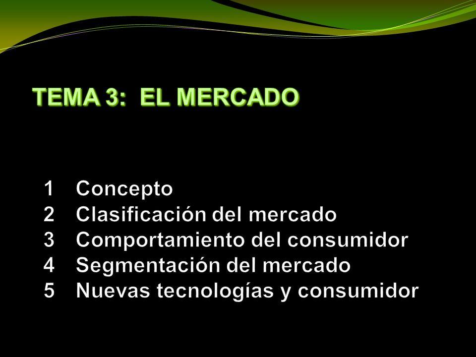 TEMA 3: EL MERCADO