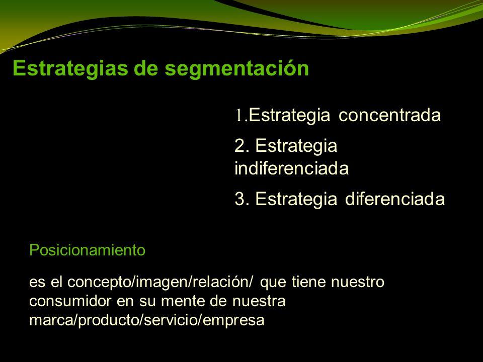 Estrategias de segmentación