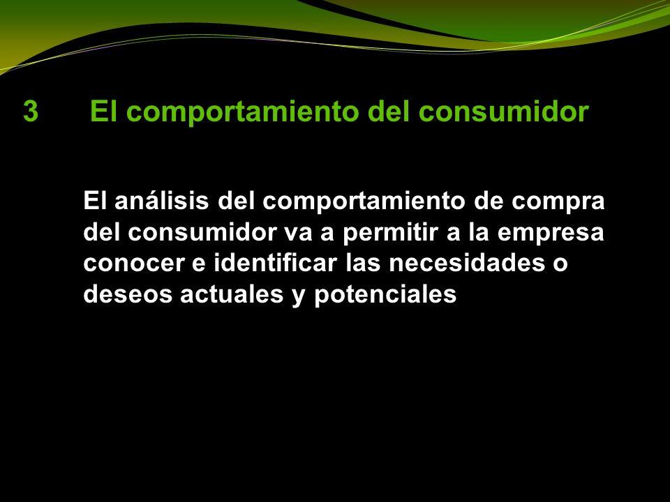 3 El comportamiento del consumidor