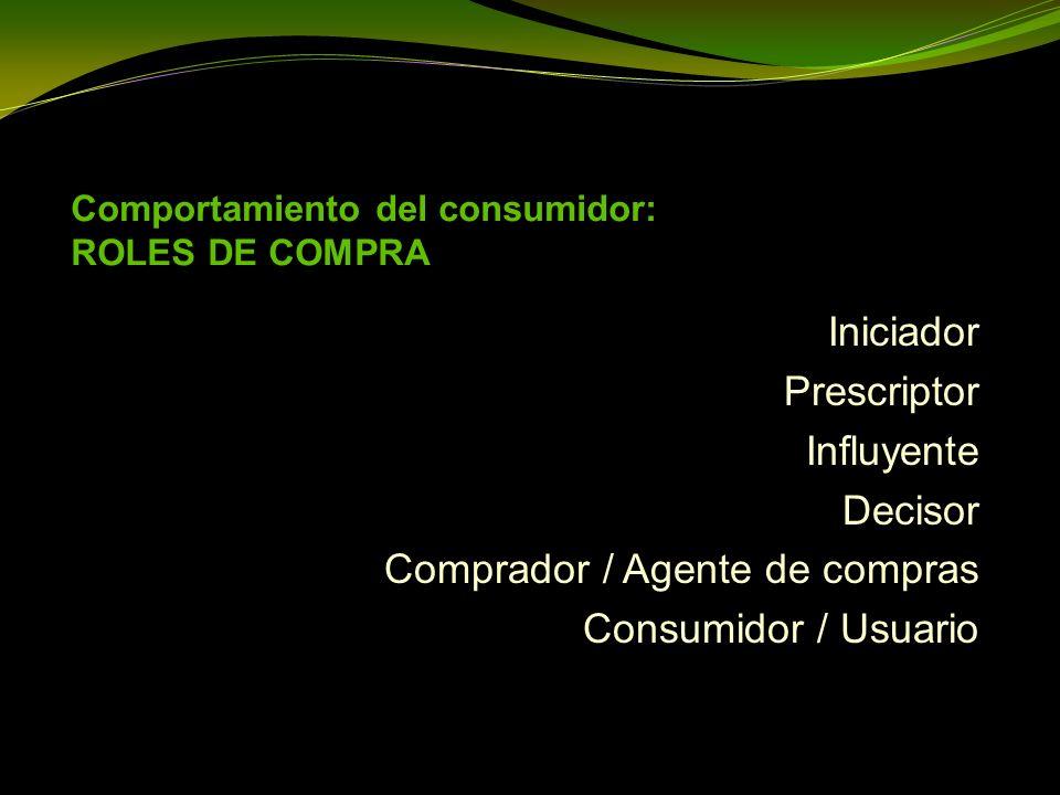 Comportamiento del consumidor: ROLES DE COMPRA