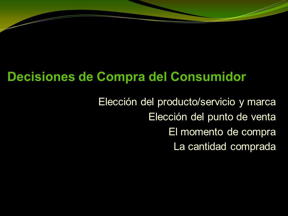 Decisiones de Compra del Consumidor