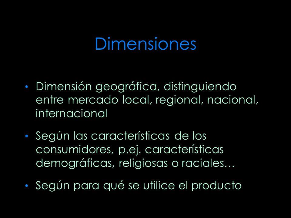 Dimensiones Dimensión geográfica, distinguiendo entre mercado local, regional, nacional, internacional.