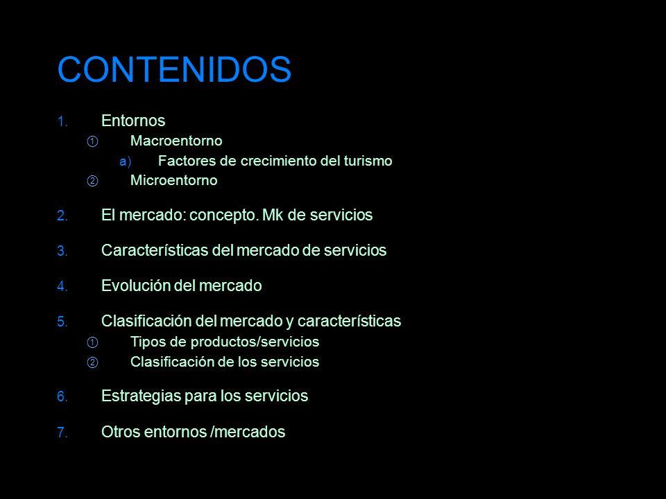 CONTENIDOS Entornos El mercado: concepto. Mk de servicios