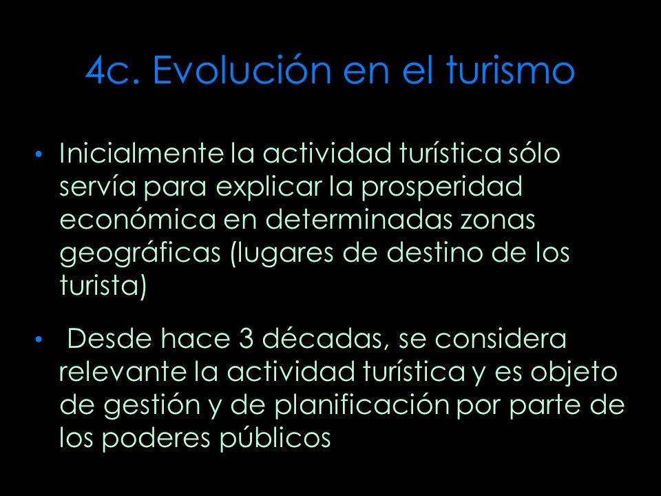 4c. Evolución en el turismo
