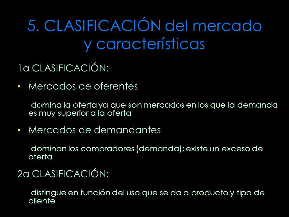 5. CLASIFICACIÓN del mercado y características
