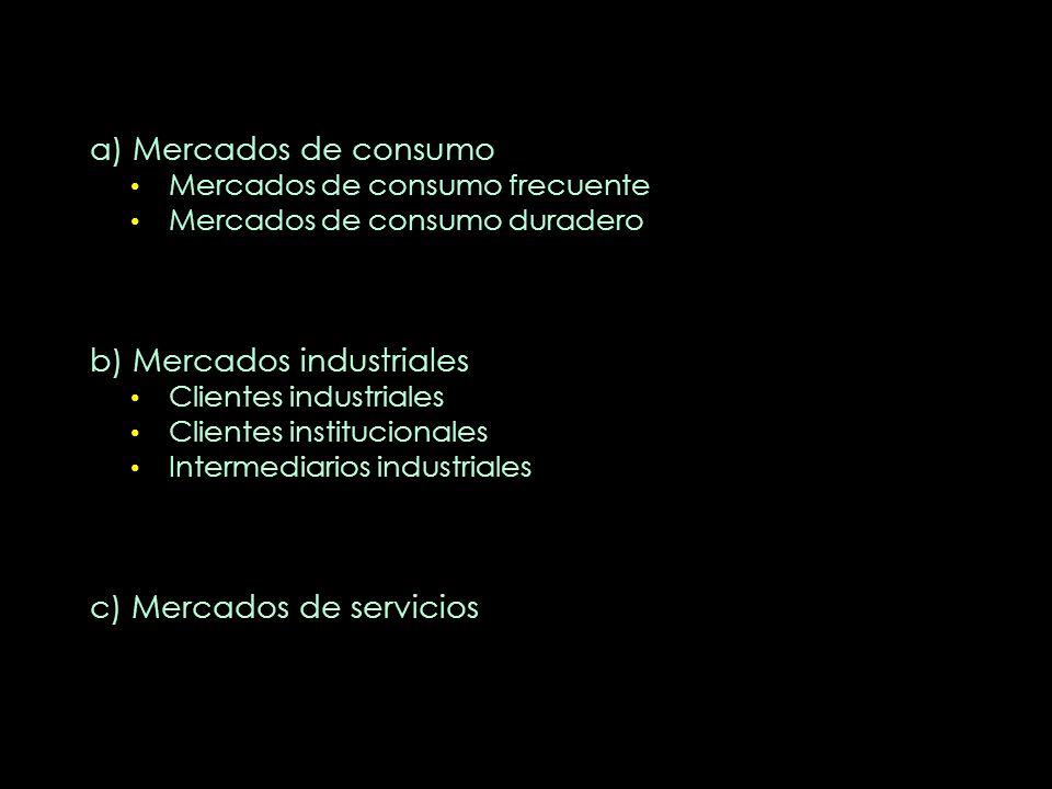 b) Mercados industriales