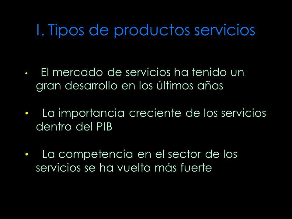 I. Tipos de productos servicios