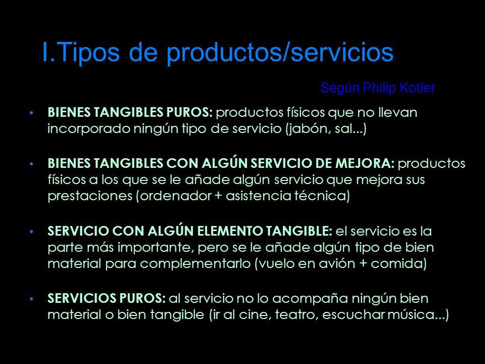 I.Tipos de productos/servicios