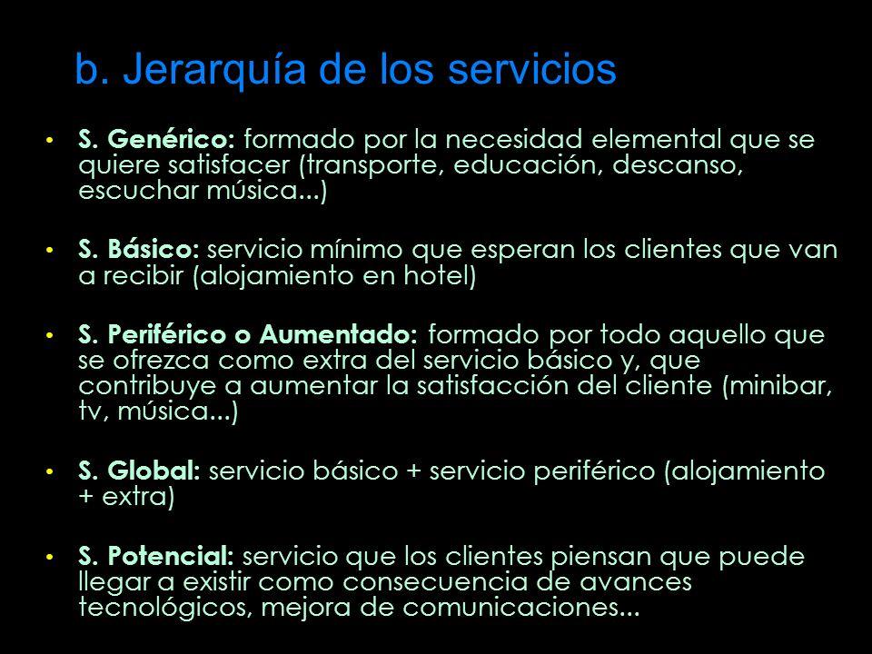 b. Jerarquía de los servicios