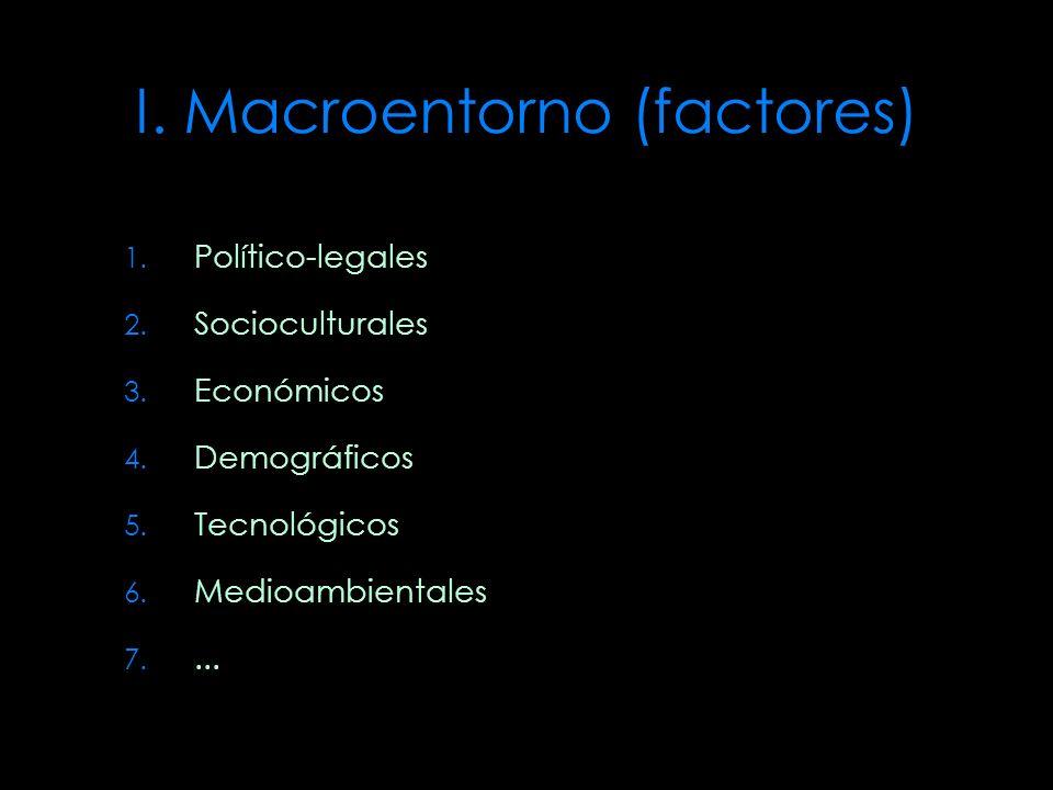 I. Macroentorno (factores)