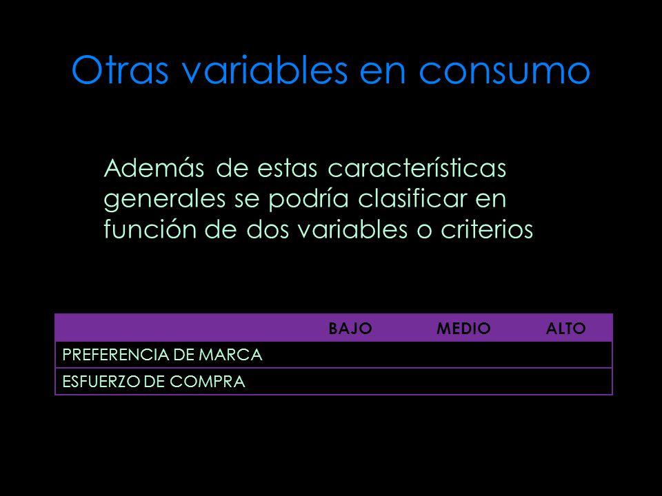 Otras variables en consumo