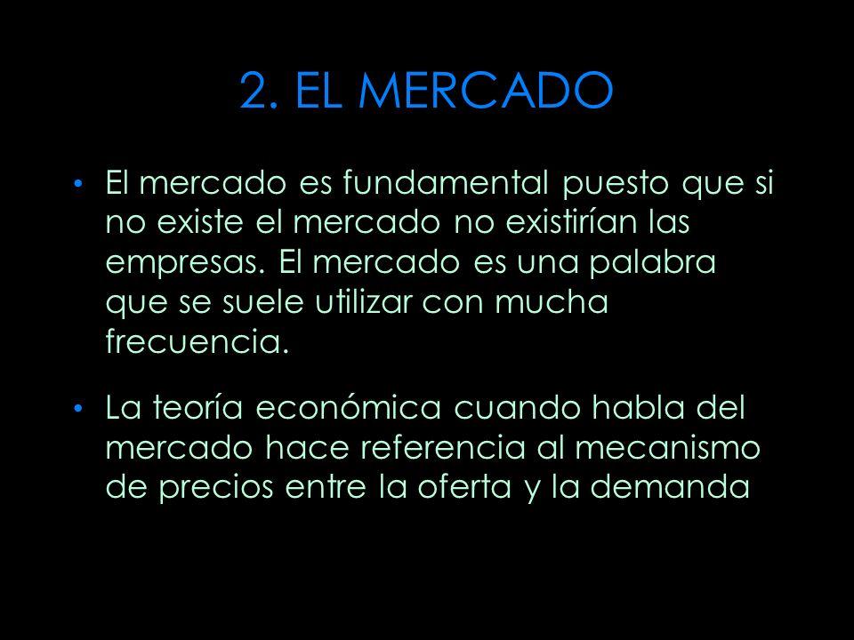 2. EL MERCADO