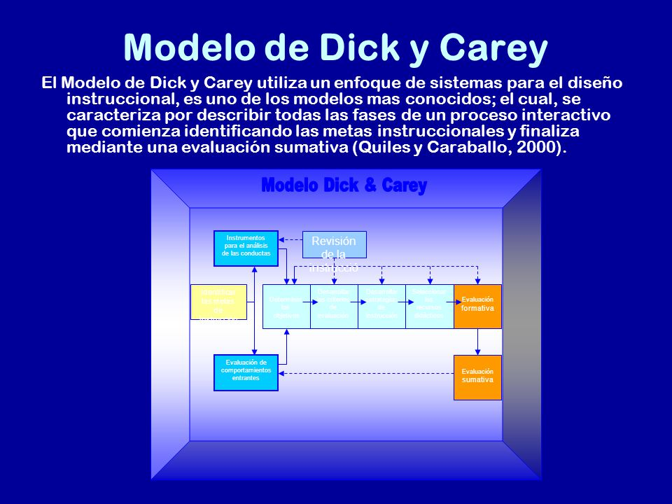 Modelo de Dick y Carey