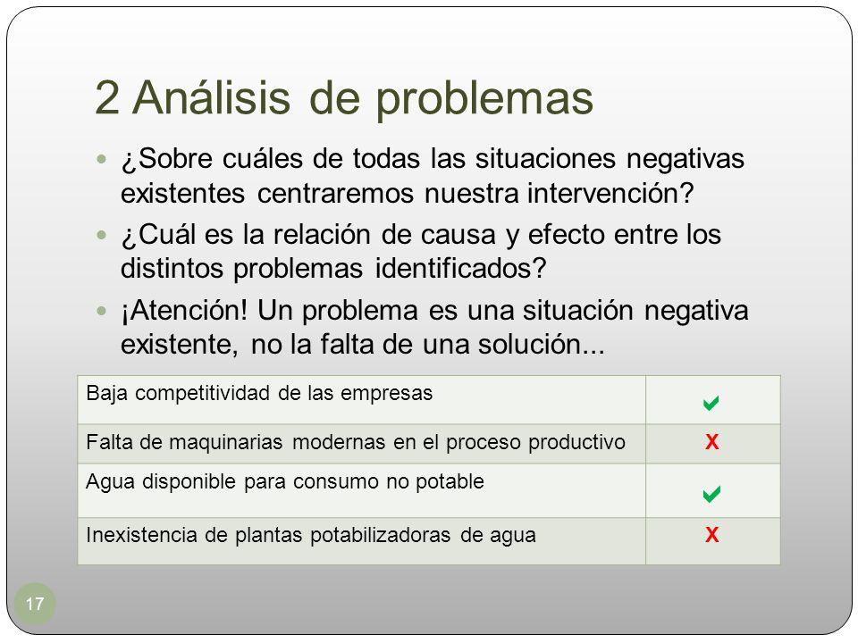 2 Análisis de problemas 