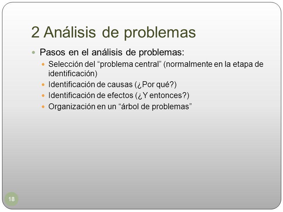 2 Análisis de problemas Pasos en el análisis de problemas: