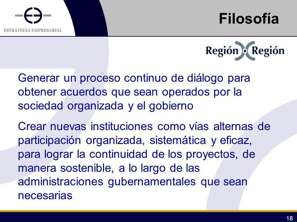 FilosofíaGenerar un proceso continuo de diálogo para obtener acuerdos que sean operados por la sociedad organizada y el gobierno.