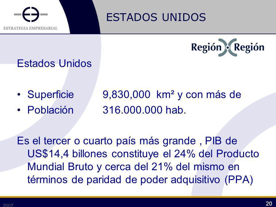 Superficie 9,830,000 km² y con más de Población 316.000.000 hab.