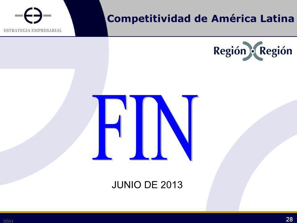Competitividad de América Latina
