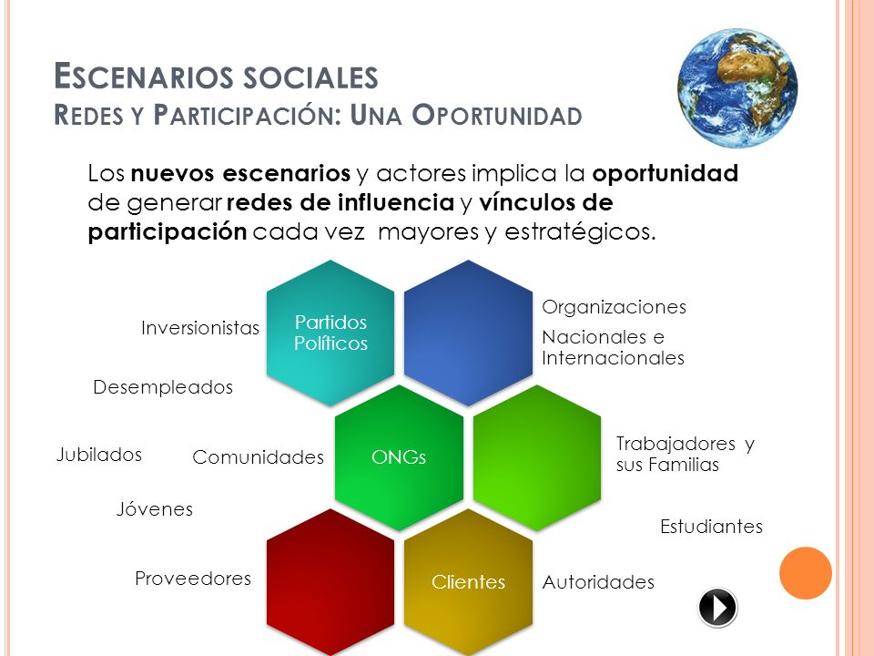 Escenarios sociales Redes y Participación: Una Oportunidad
