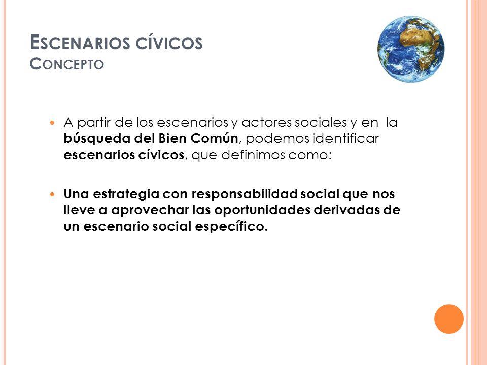 Escenarios cívicos Concepto