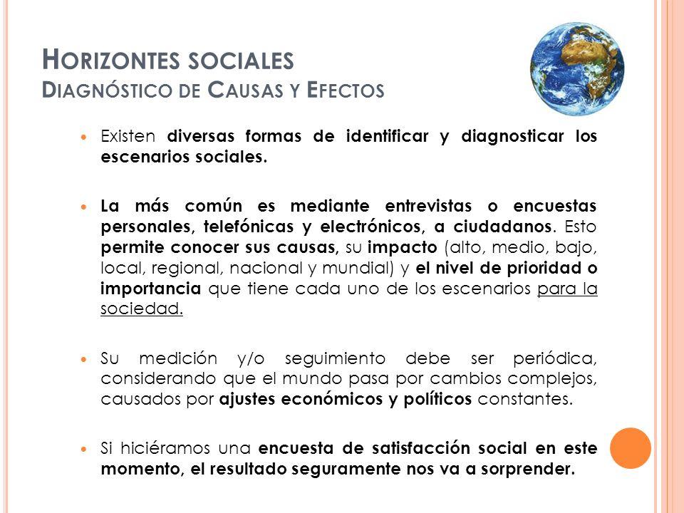 Horizontes sociales Diagnóstico de Causas y Efectos