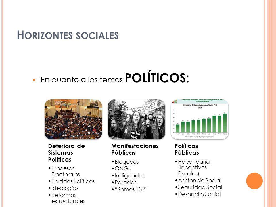 Horizontes sociales En cuanto a los temas POLÍTICOS: