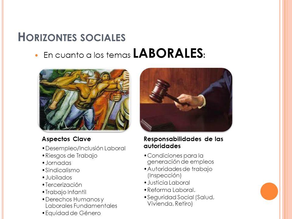Horizontes sociales En cuanto a los temas laborales: Aspectos Clave