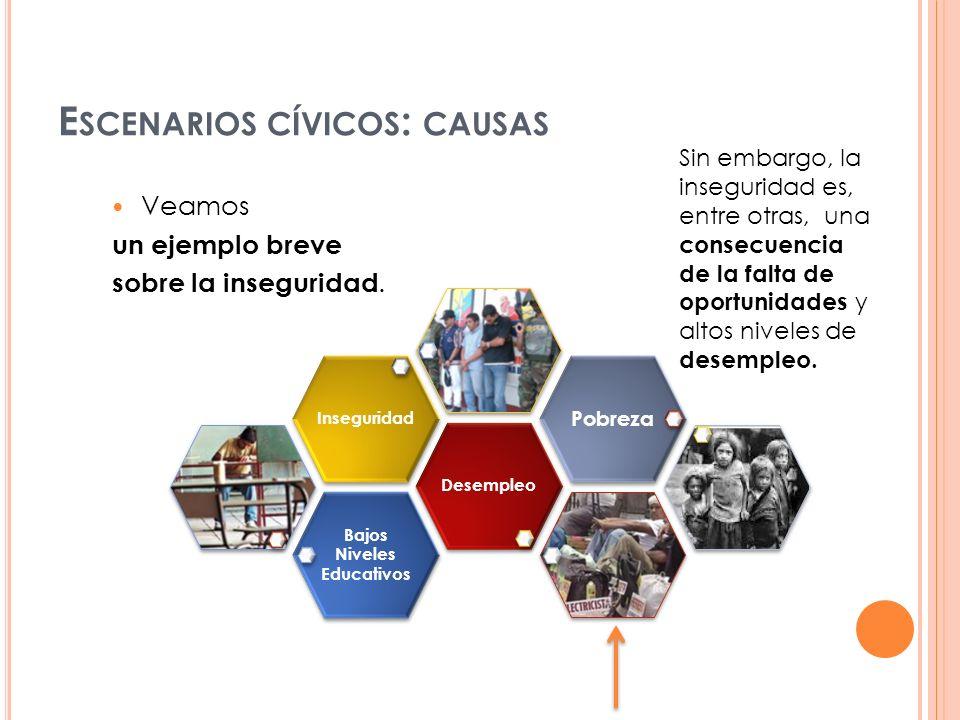 Escenarios cívicos: causas