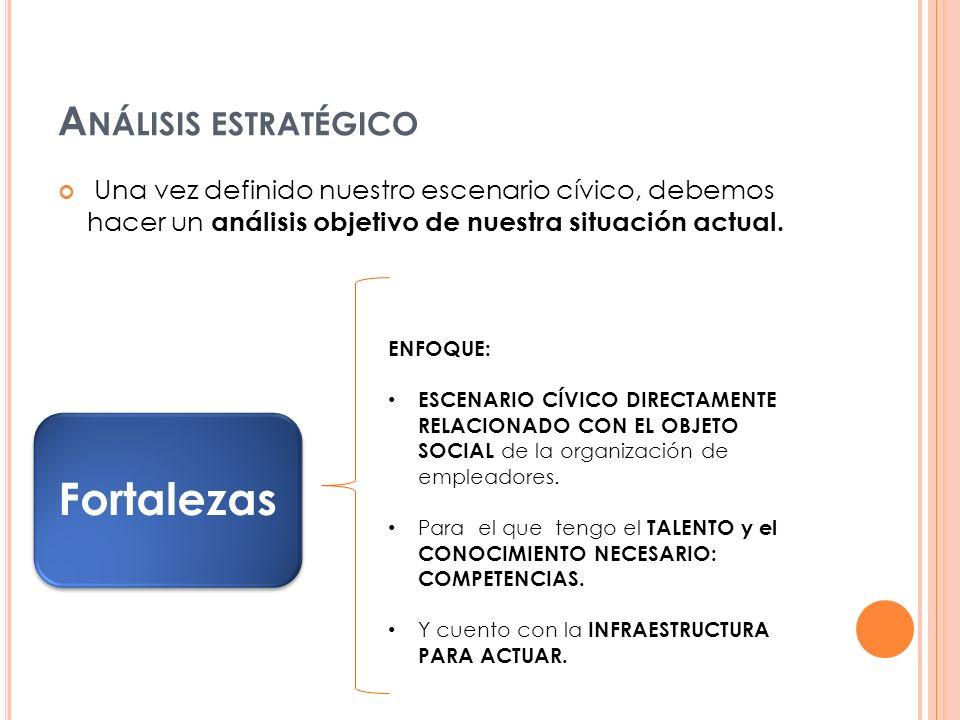 Análisis estratégico Una vez definido nuestro escenario cívico, debemos hacer un análisis objetivo de nuestra situación actual.